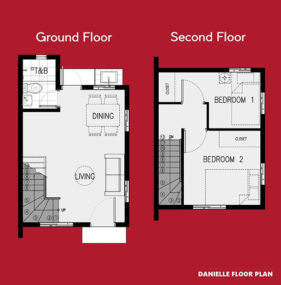 Danielle Floor Plan House and Lot in Iloilo